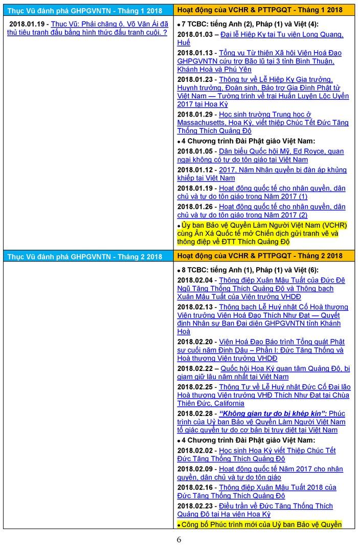 Bấm vào đây xem PDF